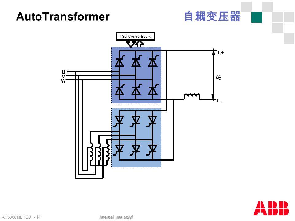 ACS800 MD TSU - 14 Internal use only! AutoTransformer 自耦变压器 TSU Control Board U V W U c L+ L–