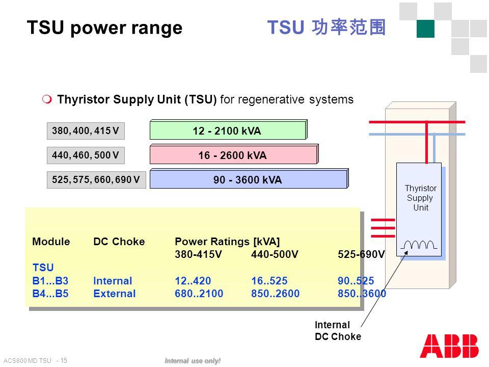 ACS800 MD TSU - 15 Internal use only! TSU power range TSU 功率范围 Thyristor Supply Unit  Thyristor Supply Unit (TSU) for regenerative systems 440, 460,