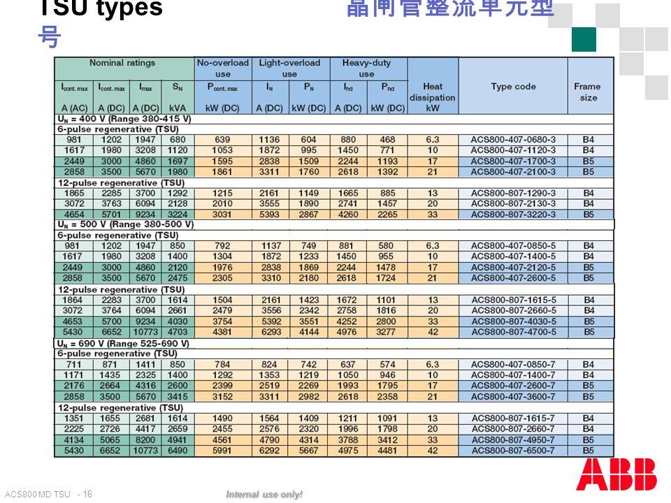 ACS800 MD TSU - 16 Internal use only! TSU types 晶闸管整流单元型 号