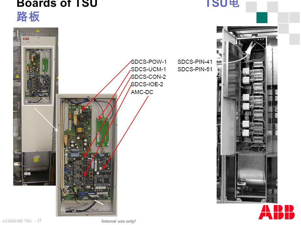 ACS800 MD TSU - 17 Internal use only! Boards of TSU TSU 电 路板