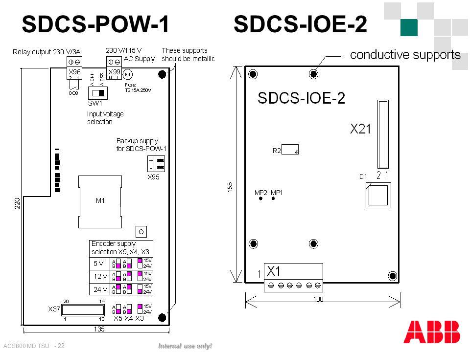 ACS800 MD TSU - 22 Internal use only! SDCS-POW-1 SDCS-IOE-2