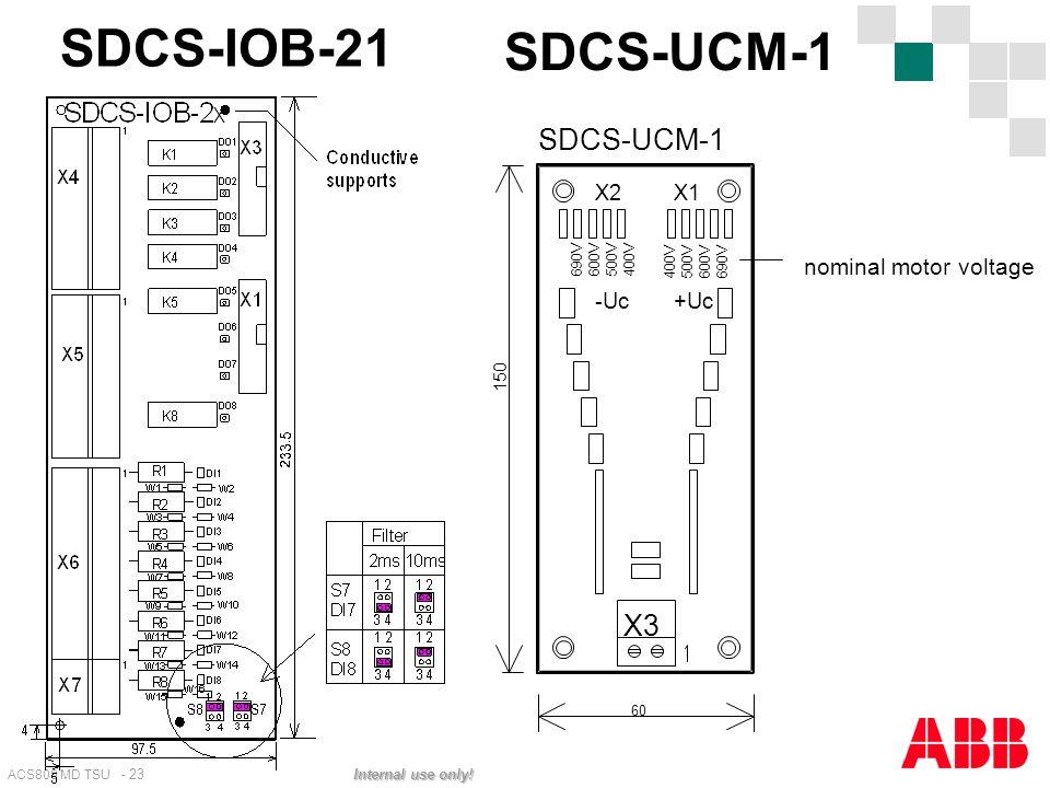 ACS800 MD TSU - 23 Internal use only! X3 60 SDCS-UCM-1 X2X1 -Uc+Uc nominal motor voltage 690V 600V 500V 400V 500V 600V 690V 150 SDCS-UCM-1 SDCS-IOB-21