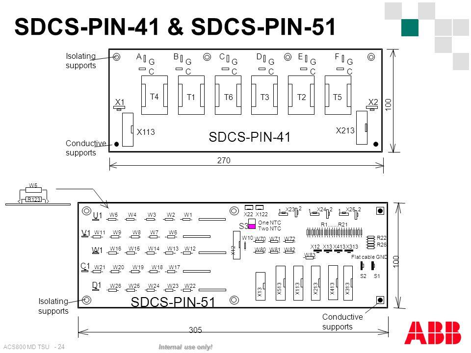 ACS800 MD TSU - 24 Internal use only! G C X113 X1 X213 X2 SDCS-PIN-41 T4 T1T6T3T2T5 A B CDE F Conductive supports Isolating supports G C G C G C G C G