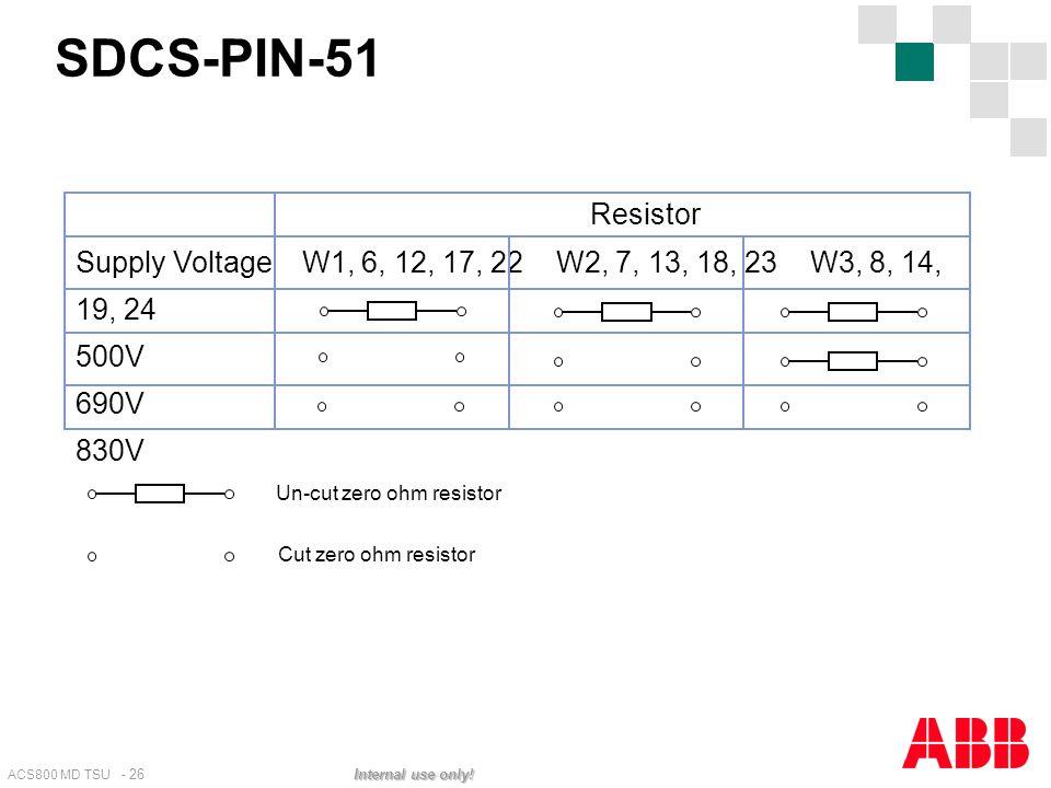 ACS800 MD TSU - 26 Internal use only! Resistor Supply Voltage W1, 6, 12, 17, 22 W2, 7, 13, 18, 23 W3, 8, 14, 19, 24 500V 690V 830V SDCS-PIN-51 Un-cut
