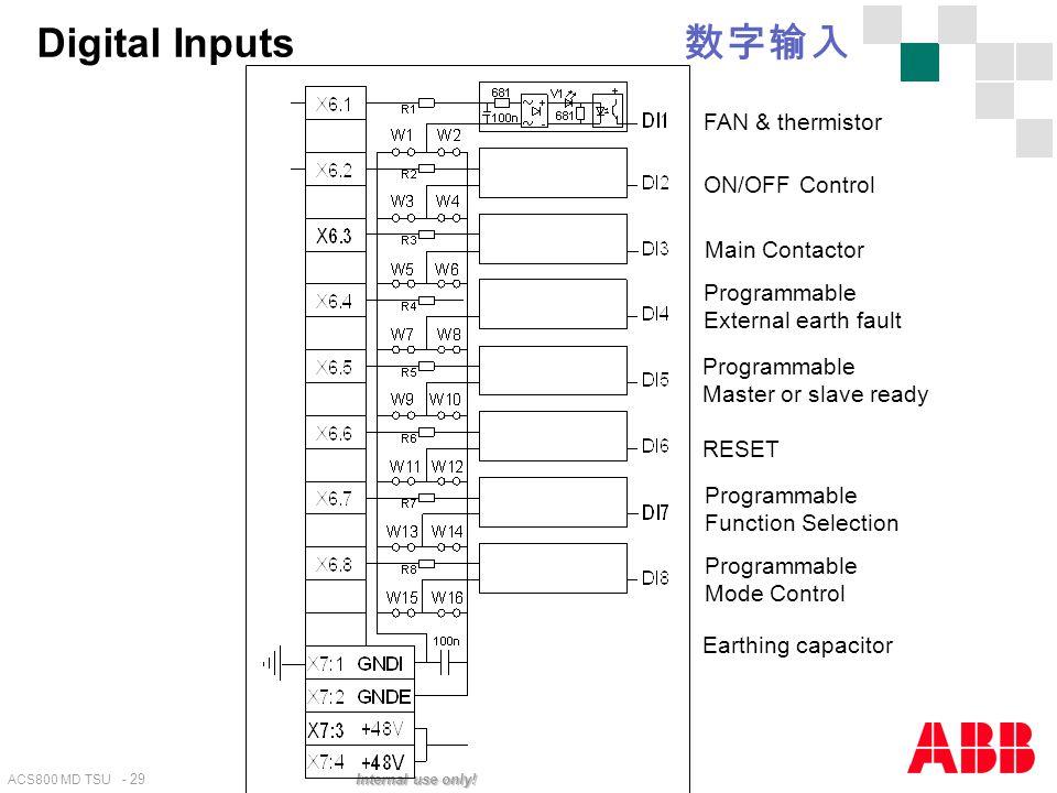 ACS800 MD TSU - 29 Internal use only! Digital Inputs 数字输入 FAN & thermistor ON/OFF Control Main Contactor Programmable External earth fault Programmabl