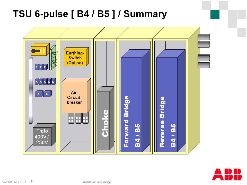 ACS800 MD TSU - 3 Internal use only! TSU 6-pulse [ B4 / B5 ] / Summary Trafo 400V / 230V FFF KKKKK AA Air- Circuit- breaker Earthing- Switch (Option)