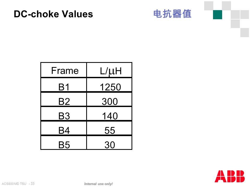 ACS800 MD TSU - 33 Internal use only! DC-choke Values 电抗器值 Frame L/  H B11250 B2300 B3140 B455 B530
