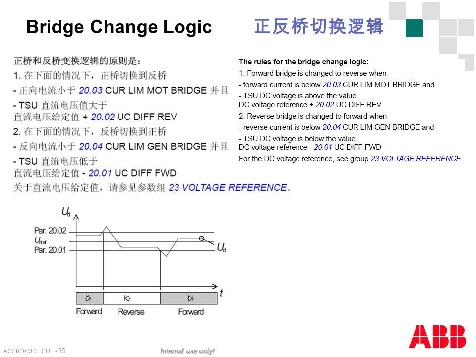 ACS800 MD TSU - 35 Internal use only! Bridge Change Logic 正反桥切换逻辑