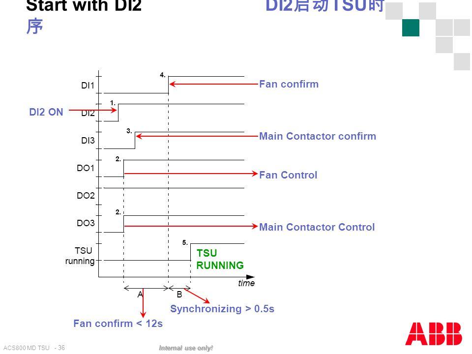 ACS800 MD TSU - 36 Internal use only! Start with DI2 DI2 启动 TSU 时 序 DI2 ON Fan Control Main Contactor Control Fan confirm Main Contactor confirm Fan c