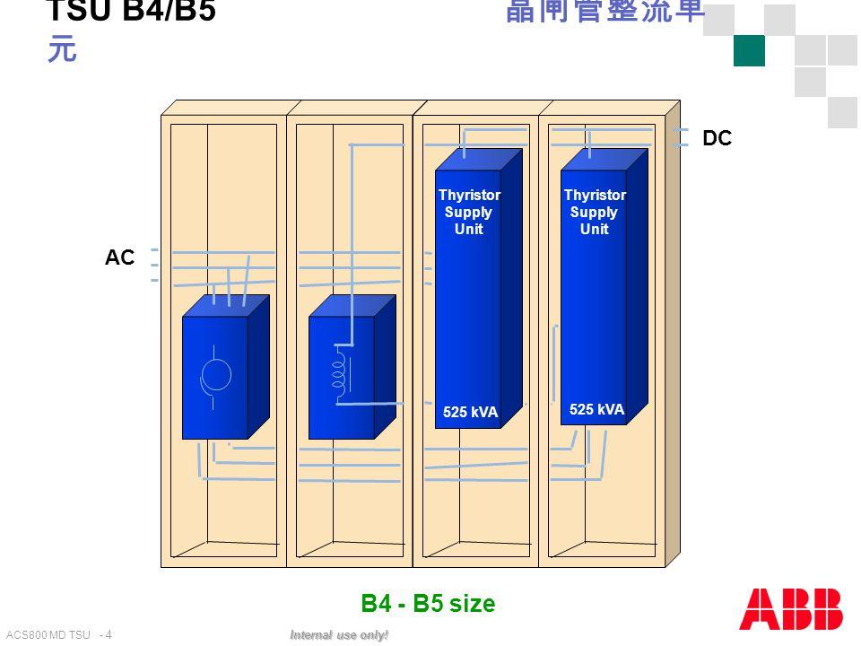 ACS800 MD TSU - 4 Internal use only! TSU B4/B5 晶闸管整流单 元 AC Thyristor Supply Unit Thyristor Supply Unit 525 kVA DC B4 - B5 size