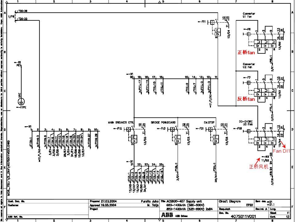 ACS800 MD TSU - 47 Internal use only! 正桥 fan 反桥 fan Fan DI1 正桥风机