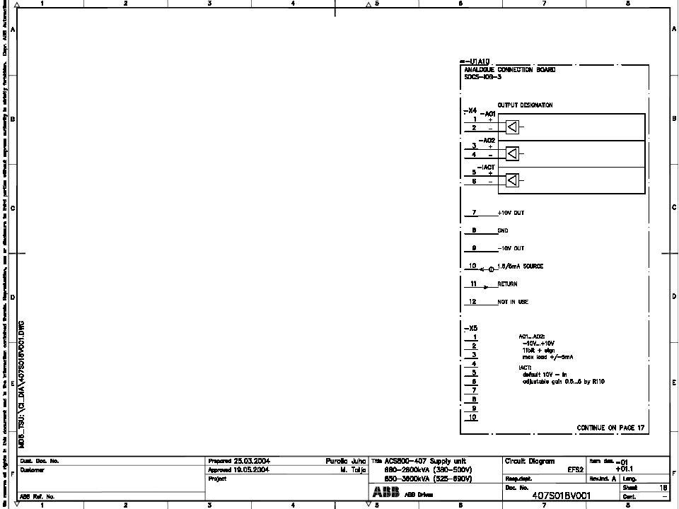 ACS800 MD TSU - 52 Internal use only!