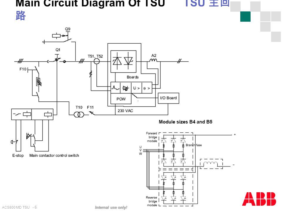 ACS800 MD TSU - 6 Internal use only! Main Circuit Diagram Of TSU TSU 主回 路