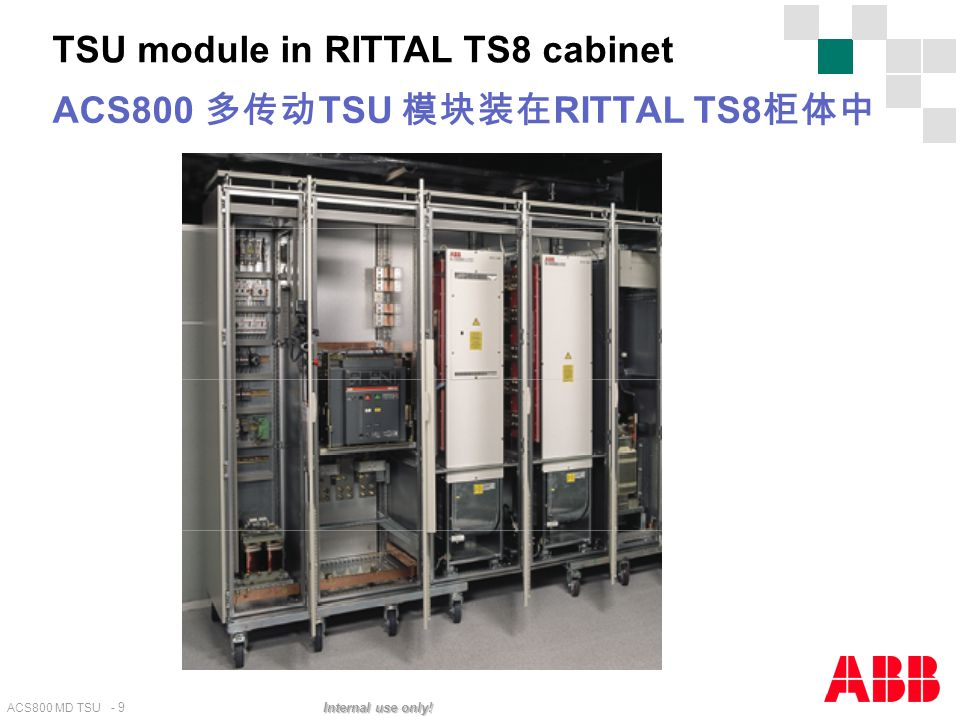ACS800 MD TSU - 40 Internal use only.