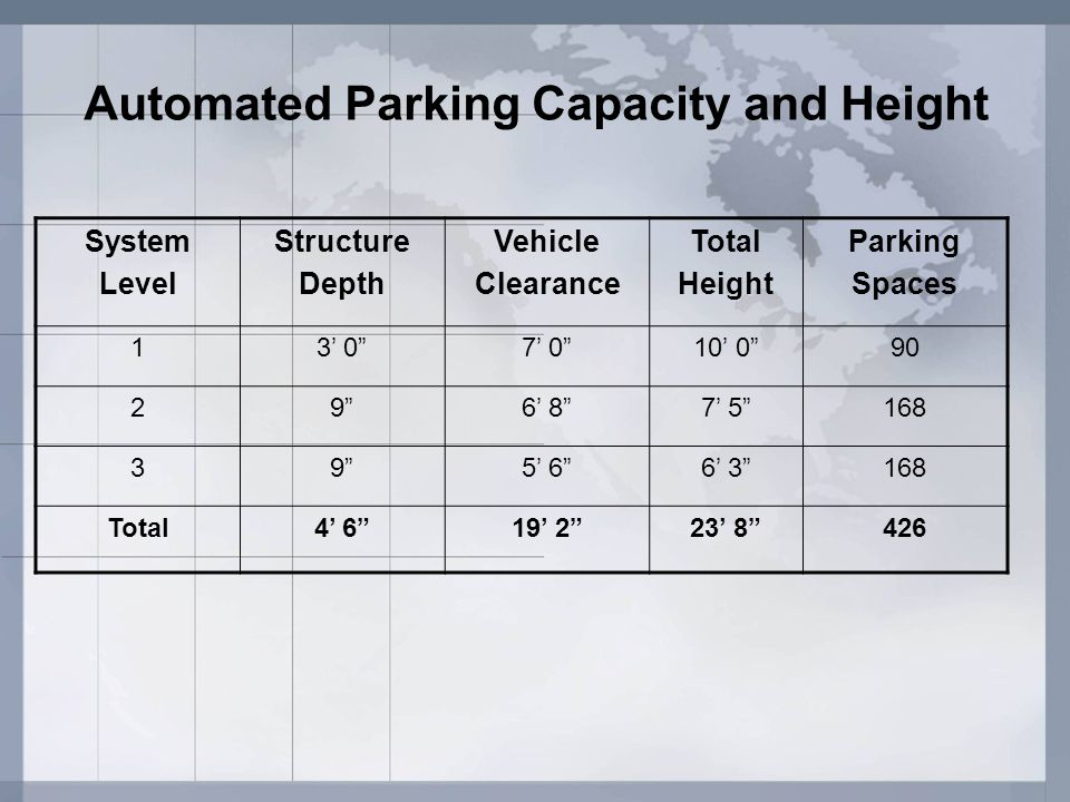 "Automated Parking Capacity and Height System Level Structure Depth Vehicle Clearance Total Height Parking Spaces 13' 0""7' 0""10' 0""90 29""6' 8""7' 5""168"