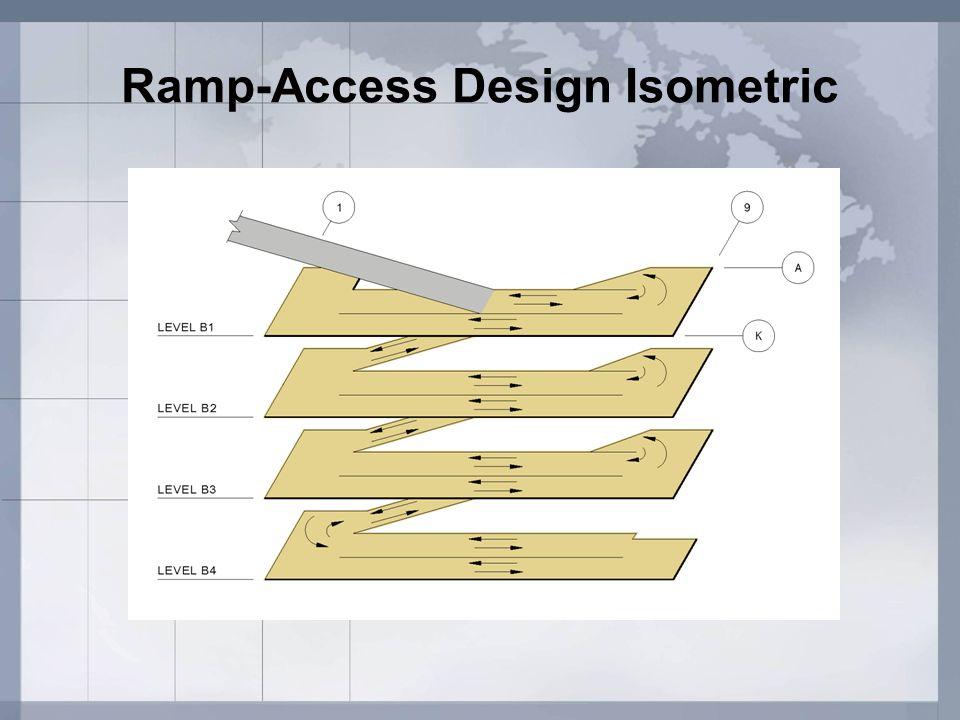 Ramp-Access Design Level B1