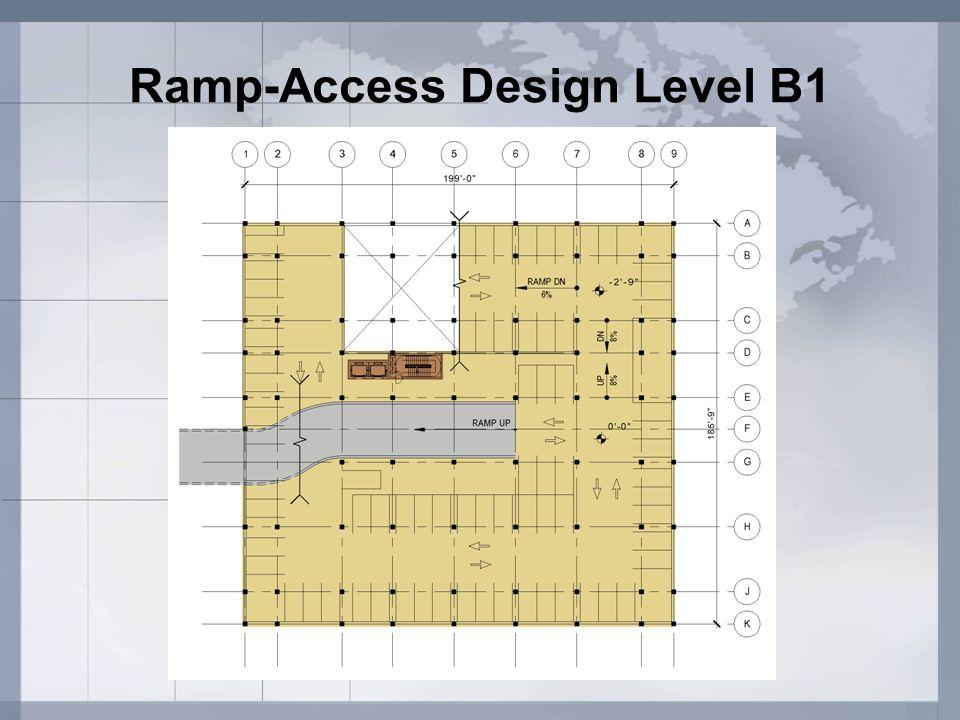 Ramp-Access Design Level B2 & B3