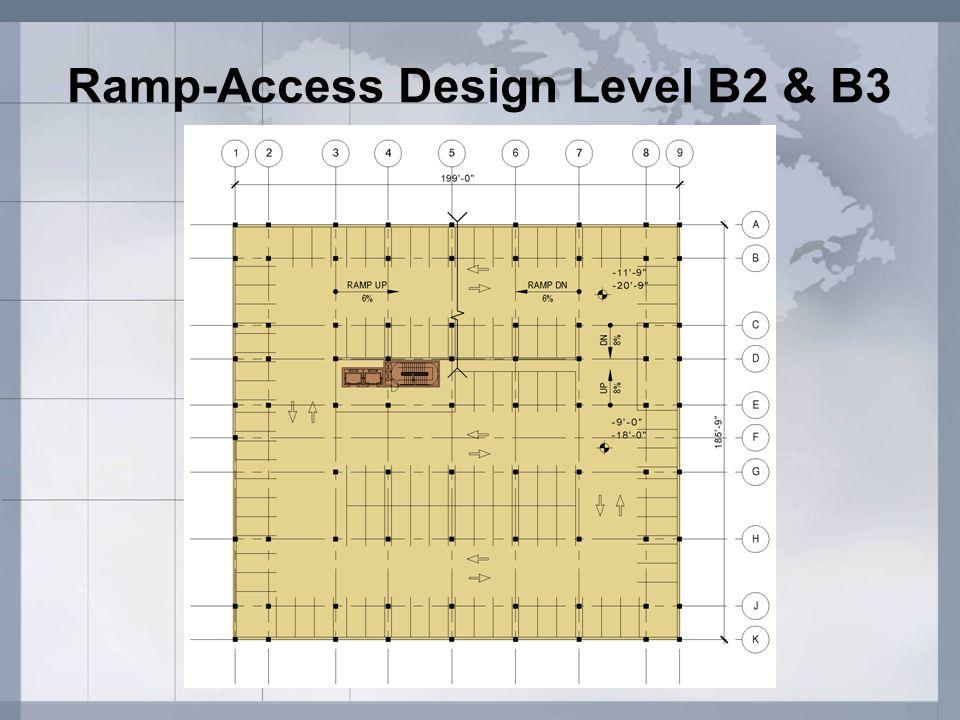 Ramp-Access Design Level B4