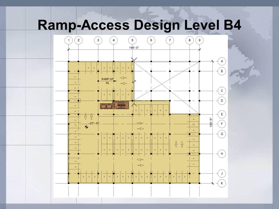 Ramp-Access Design Car & Floor Area Tabulation LEVE L STALL S AREA (SQ.