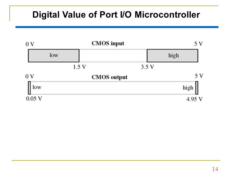 14 Digital Value of Port I/O Microcontroller