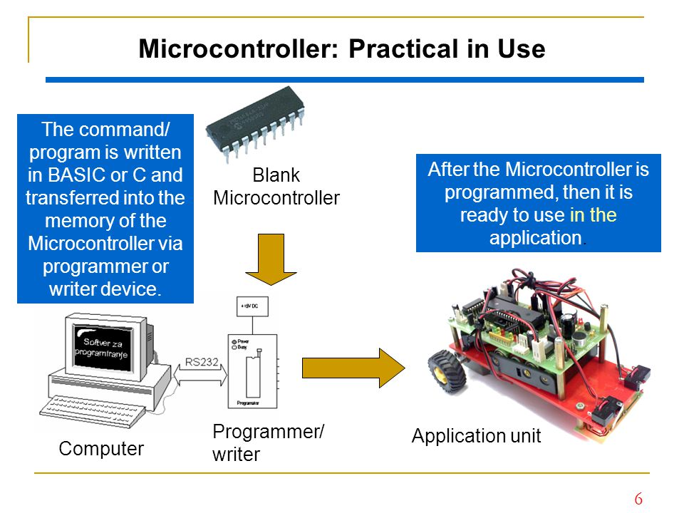 6 Microcontroller: Practical in Use After the Microcontroller is programmed, then it is ready to use in the application. The command/ program is writt