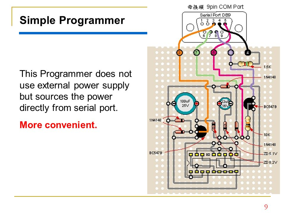 20 Transfer from Programmer to Application After the programming download is completed, The PIC can be removed from programmer socket to application socket.