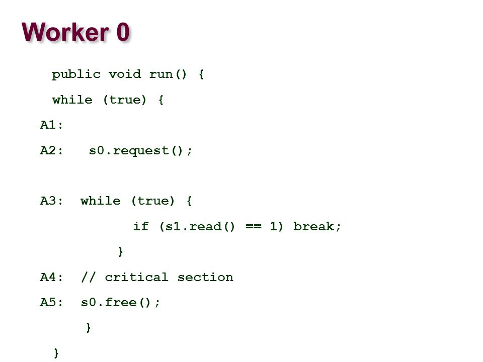 Worker 0 public void run() { while (true) { A1: A2: s0.request(); A3: while (true) { if (s1.read() == 1) break; } A4: // critical section A5: s0.free(); }