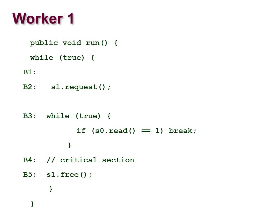Worker 1 public void run() { while (true) { B1: B2: s1.request(); B3: while (true) { if (s0.read() == 1) break; } B4: // critical section B5: s1.free(); }