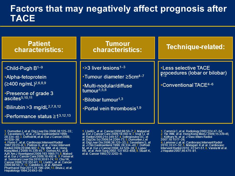 >3 liver lesions 1  3 Tumour diameter ≥5cm 4  7 Multi-nodular/diffuse tumour 1,5,8 Bilobar tumour 1,3 Portal vein thrombosis 1,9 Tumour characterist