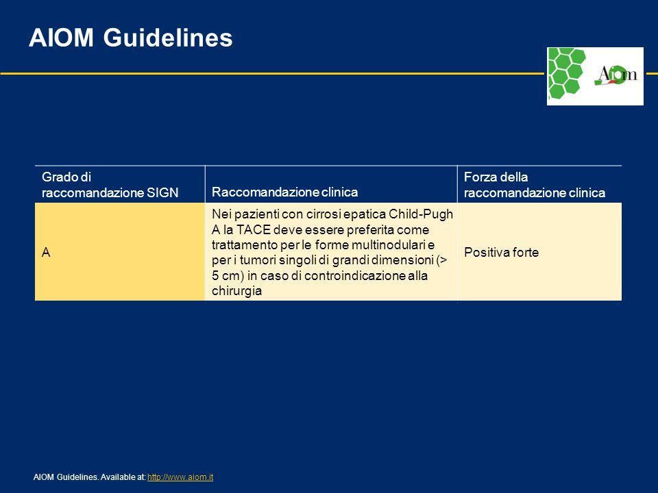 Grado di raccomandazione SIGNRaccomandazione clinica Forza della raccomandazione clinica A Nei pazienti con cirrosi epatica Child-Pugh A la TACE deve