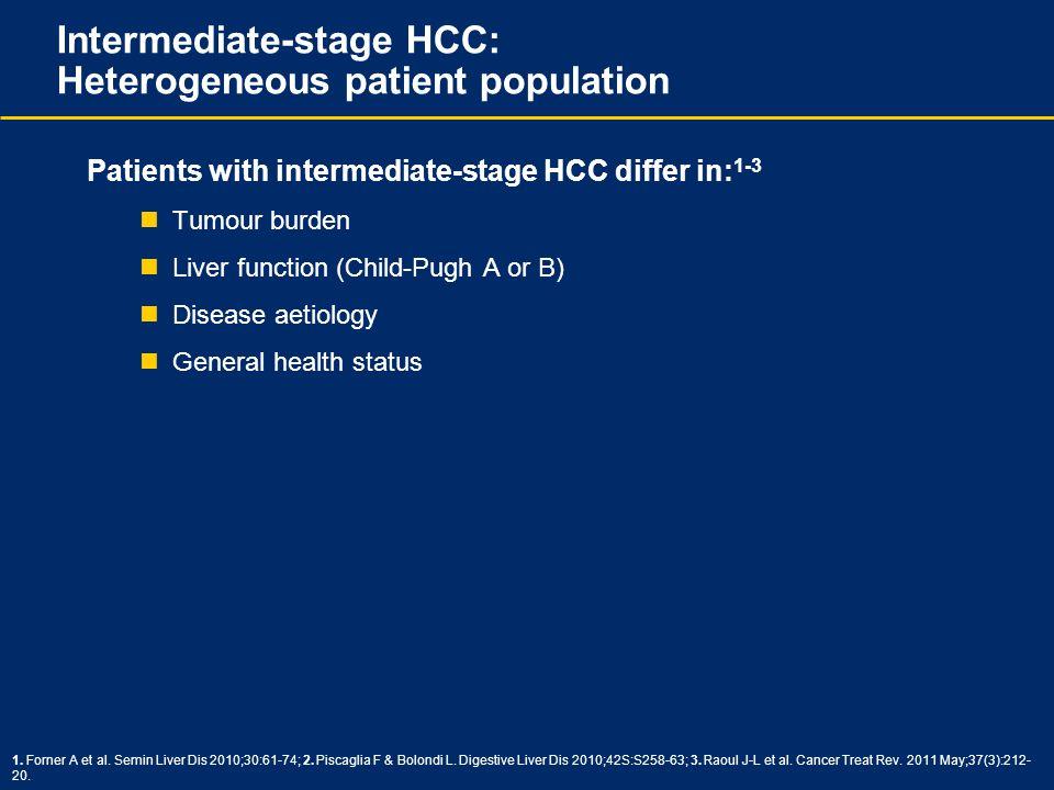 Intermediate-stage HCC: Heterogeneous patient population Patients with intermediate-stage HCC differ in: 1-3 Tumour burden Liver function (Child-Pugh