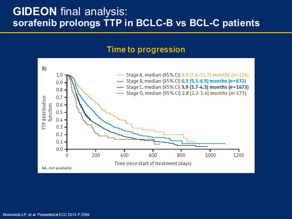GIDEON final analysis: sorafenib prolongs TTP in BCLC-B vs BCL-C patients Bronovicki J-P, et al. Presented at ECC 2013. P 2594 Time to progression