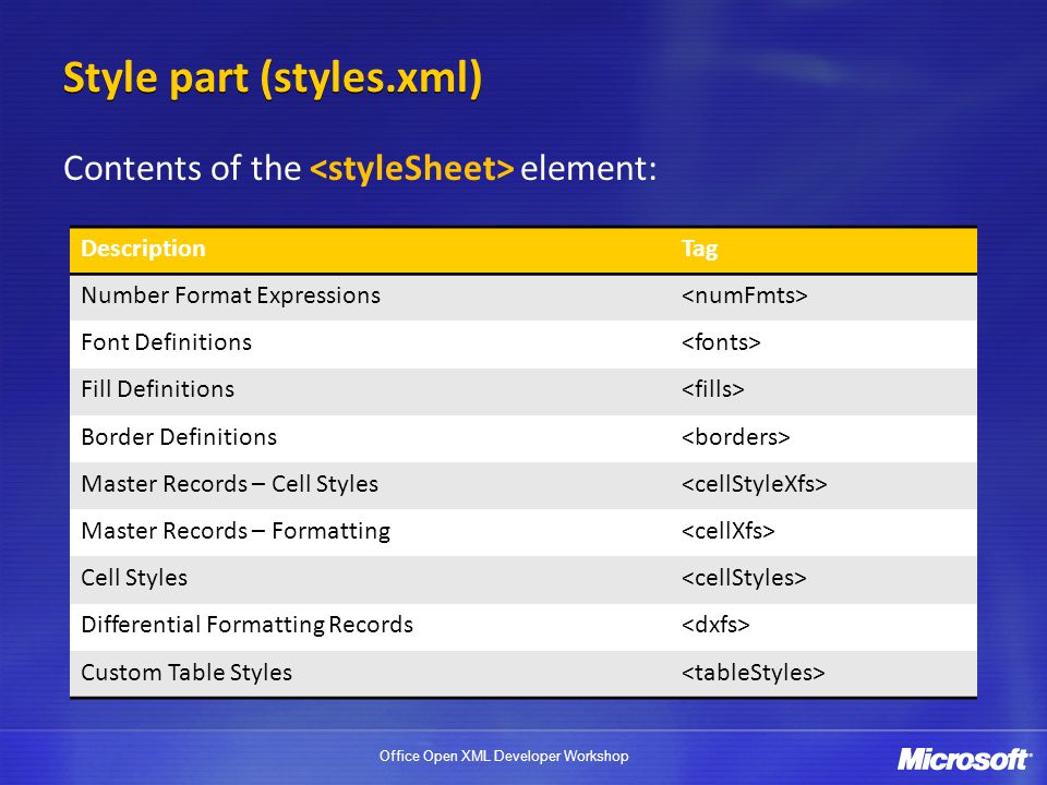 Office Open XML Developer Workshop Style part (styles.xml) Contents of the element: DescriptionTag Number Format Expressions Font Definitions Fill Def