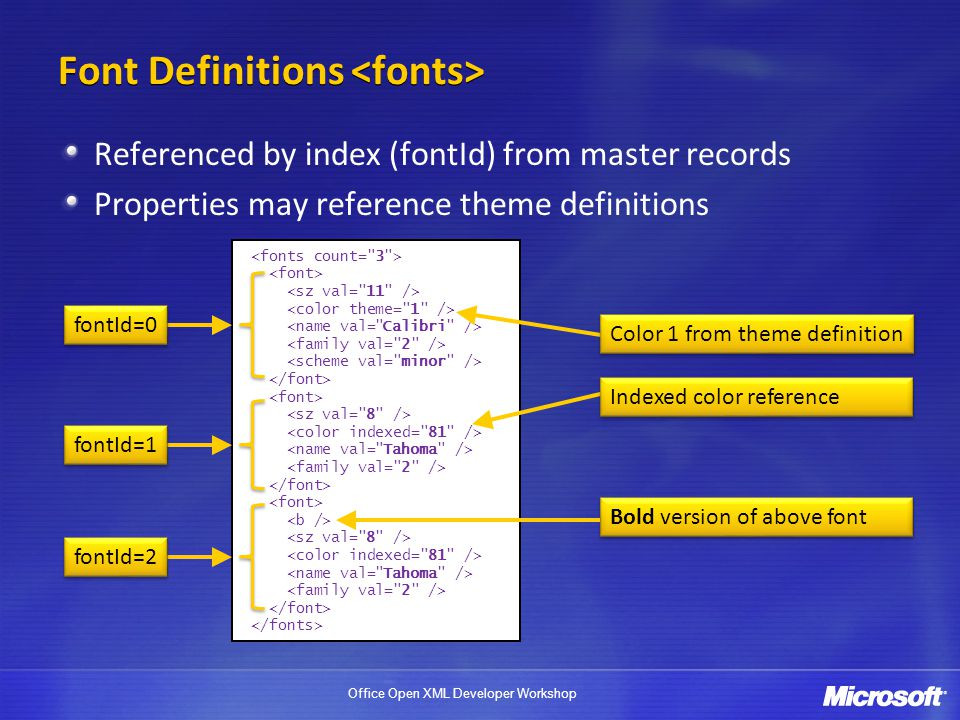 Office Open XML Developer Workshop Font Definitions Referenced by index (fontId) from master records Properties may reference theme definitions Color