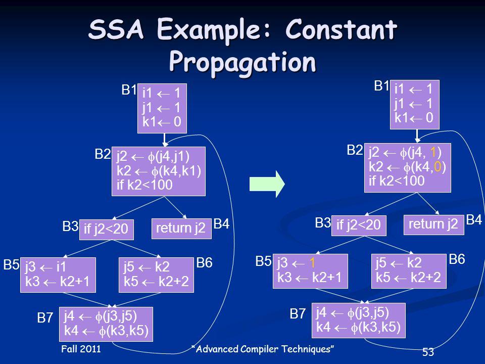 53 Fall 2011 Advanced Compiler Techniques SSA Example: Constant Propagation i1  1 j1  1 k1  0 j3  i1 k3  k2+1 j5  k2 k5  k2+2 return j2 if j2<20 j2   (j4,j1) k2   (k4,k1) if k2<100 j4   (j3,j5) k4   (k3,k5) B1 B2 B3 B5 B6 B4 B7 i1  1 j1  1 k1  0 j3  1 k3  k2+1 j5  k2 k5  k2+2 return j2 if j2<20 j2   (j4, 1) k2   (k4,0) if k2<100 j4   (j3,j5) k4   (k3,k5) B1 B2 B3 B5 B6 B4 B7