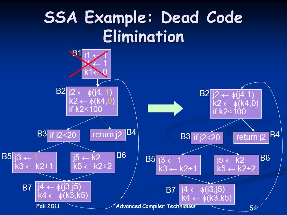 54 Fall 2011 Advanced Compiler Techniques SSA Example: Dead Code Elimination j3  1 k3  k2+1 j5  k2 k5  k2+2 return j2 if j2<20 j2   (j4,1) k2   (k4,0) if k2<100 j4   (j3,j5) k4   (k3,k5) B2 B3 B5 B6 B4 B7 i1  1 j1  1 k1  0 j3  1 k3  k2+1 j5  k2 k5  k2+2 return j2 if j2<20 j2   (j4, 1) k2   (k4,0) if k2<100 j4   (j3,j5) k4   (k3,k5) B1 B2 B3 B5 B6 B4 B7