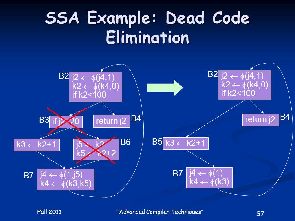 57 Fall 2011 Advanced Compiler Techniques SSA Example: Dead Code Elimination k3  k2+1j5  k2 k5  k2+2 return j2 if j2<20 j2   (j4,1) k2   (k4,0) if k2<100 j4   (1,j5) k4   (k3,k5) B2 B3 B6 B4 B7 B4 k3  k2+1 return j2 j2   (j4,1) k2   (k4,0) if k2<100 j4   (1) k4   (k3) B2 B5 B7