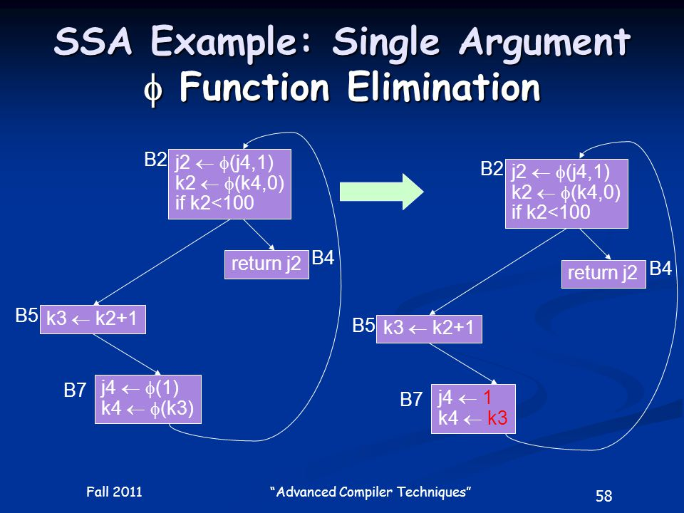 58 Fall 2011 Advanced Compiler Techniques SSA Example: Single Argument  Function Elimination B4 k3  k2+1 return j2 j2   (j4,1) k2   (k4,0) if k2<100 j4  1 k4  k3 B2 B5 B7 B4 k3  k2+1 return j2 j2   (j4,1) k2   (k4,0) if k2<100 j4   (1) k4   (k3) B2 B5 B7