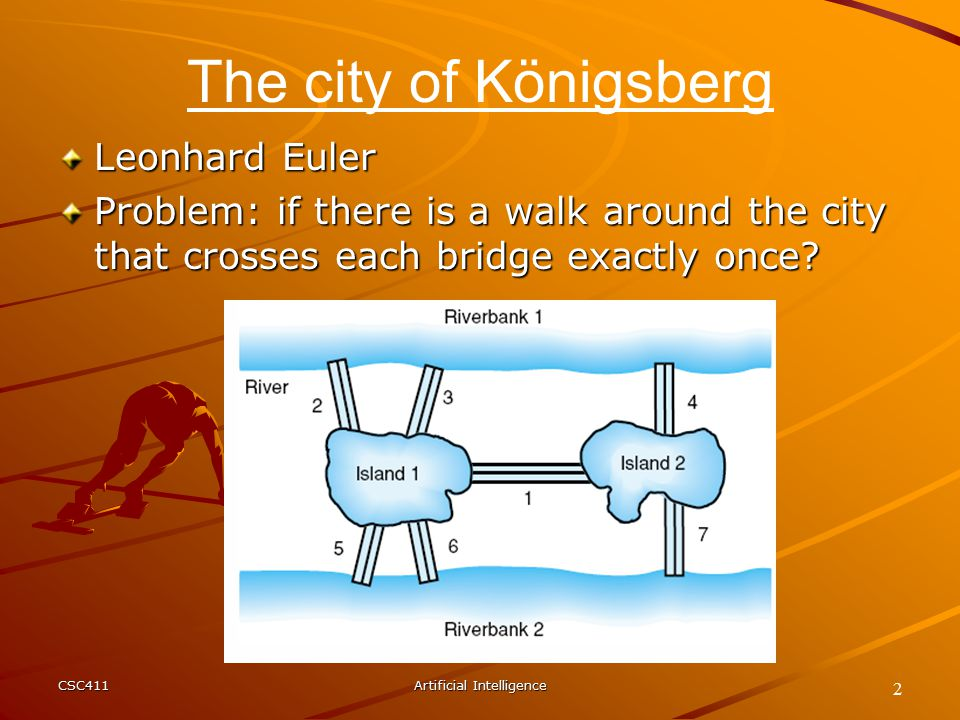 CSC411Artificial Intelligence 2 The city of Königsberg Leonhard Euler Problem: if there is a walk around the city that crosses each bridge exactly once?