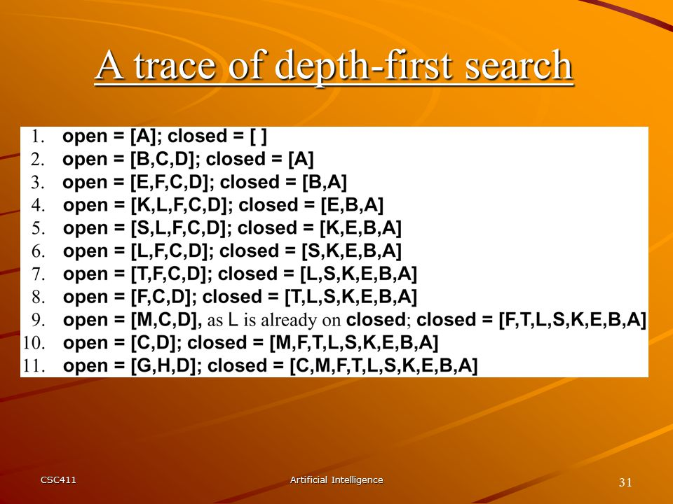 CSC411Artificial Intelligence 31 A trace of depth-first search