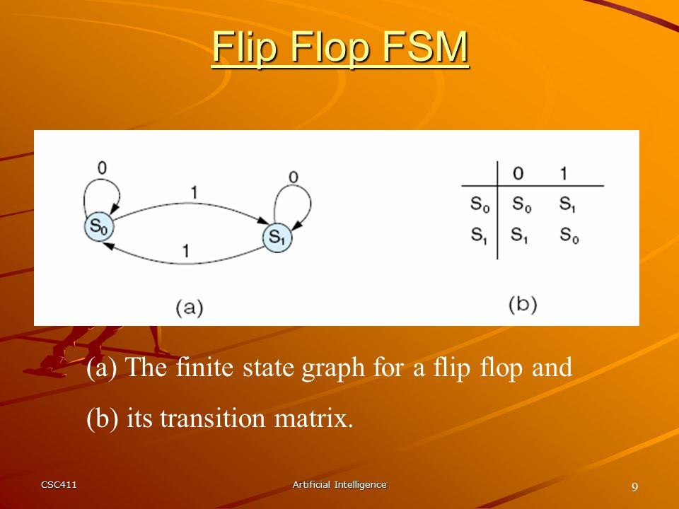CSC411Artificial Intelligence 9 (a) The finite state graph for a flip flop and (b) its transition matrix.