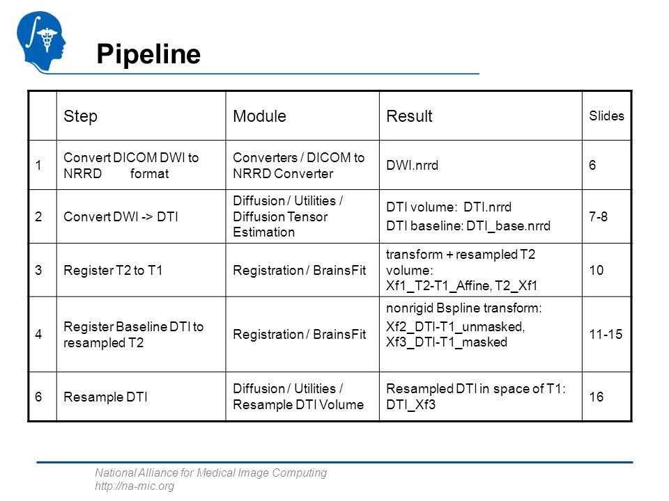 National Alliance for Medical Image Computing http://na-mic.org Pipeline StepModuleResult Slides 1 Convert DICOM DWI to NRRD format Converters / DICOM