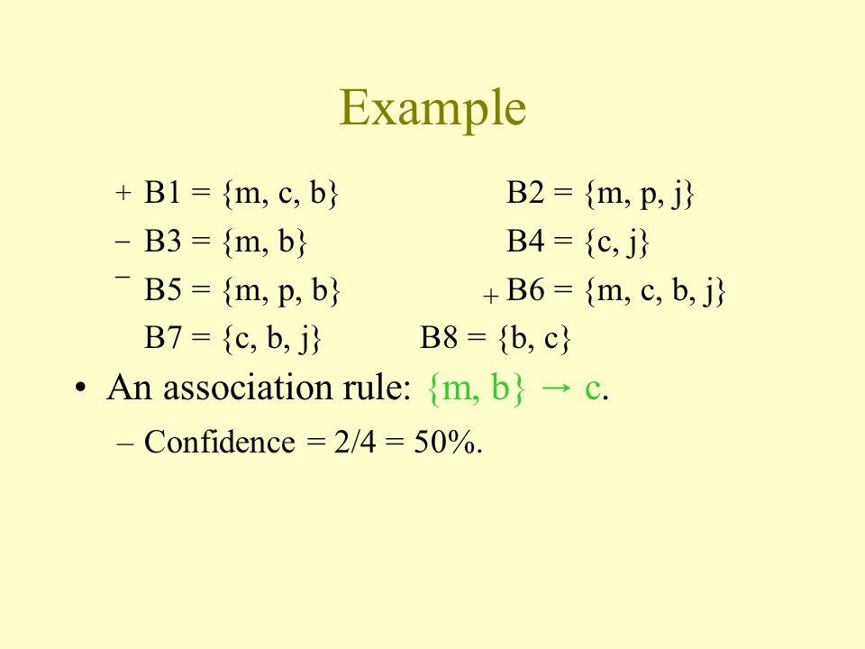Example B1 = {m, c, b}B2 = {m, p, j} B3 = {m, b}B4 = {c, j} B5 = {m, p, b}B6 = {m, c, b, j} B7 = {c, b, j}B8 = {b, c} An association rule: {m, b} → c.