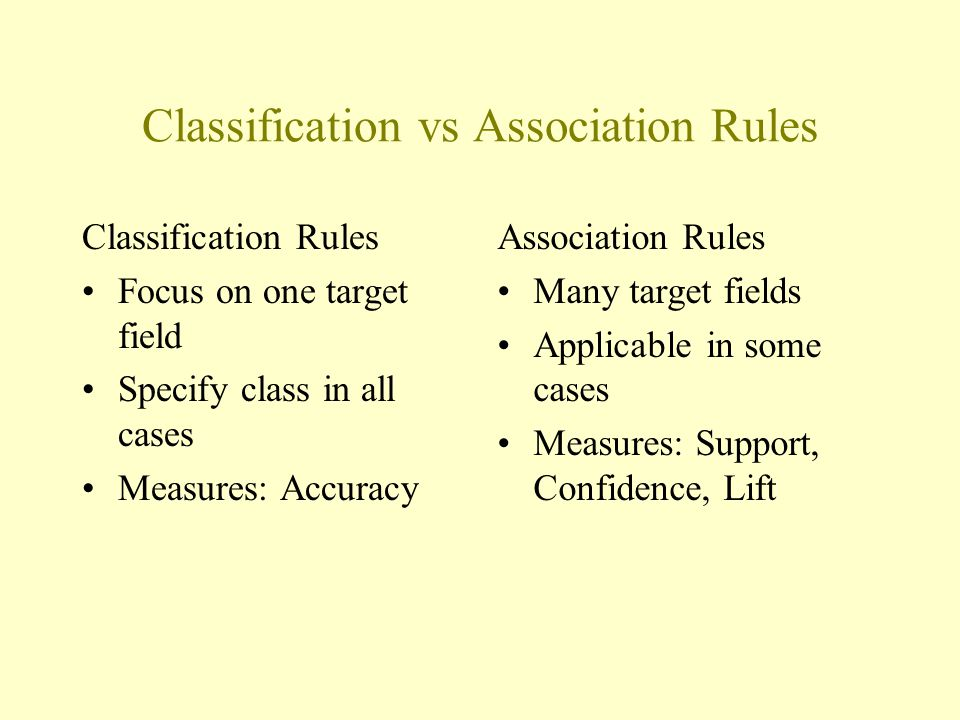 Classification vs Association Rules Classification Rules Focus on one target field Specify class in all cases Measures: Accuracy Association Rules Many target fields Applicable in some cases Measures: Support, Confidence, Lift