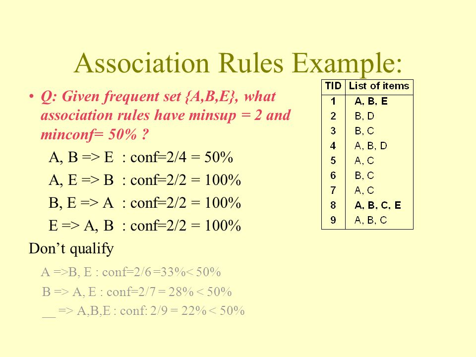 Association Rules Example: Q: Given frequent set {A,B,E}, what association rules have minsup = 2 and minconf= 50% .