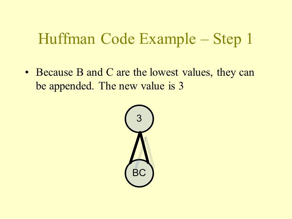Huffman Code Example – Step 1 Because B and C are the lowest values, they can be appended.
