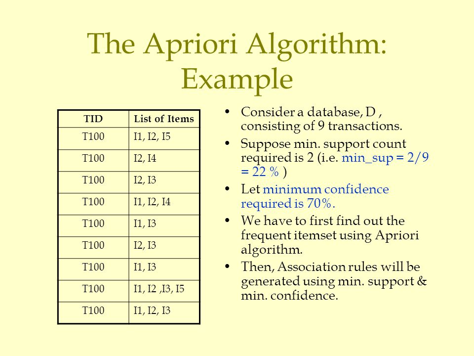 The Apriori Algorithm: Example Consider a database, D, consisting of 9 transactions.