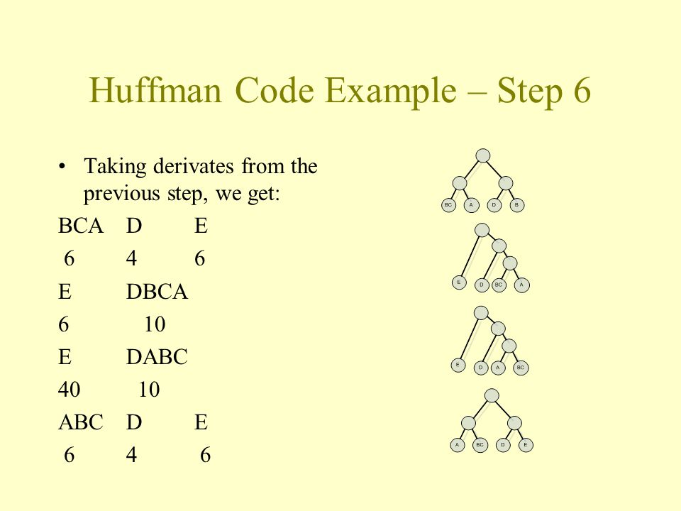 Huffman Code Example – Step 6 Taking derivates from the previous step, we get: BCADE 646 EDBCA 6 10 EDABC 40 10 ABCDE 64 6