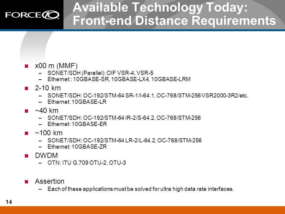 14 Available Technology Today: Front-end Distance Requirements x00 m (MMF) –SONET/SDH (Parallel): OIF VSR-4, VSR-5 –Ethernet:: 10GBASE-SR, 10GBASE-LX4