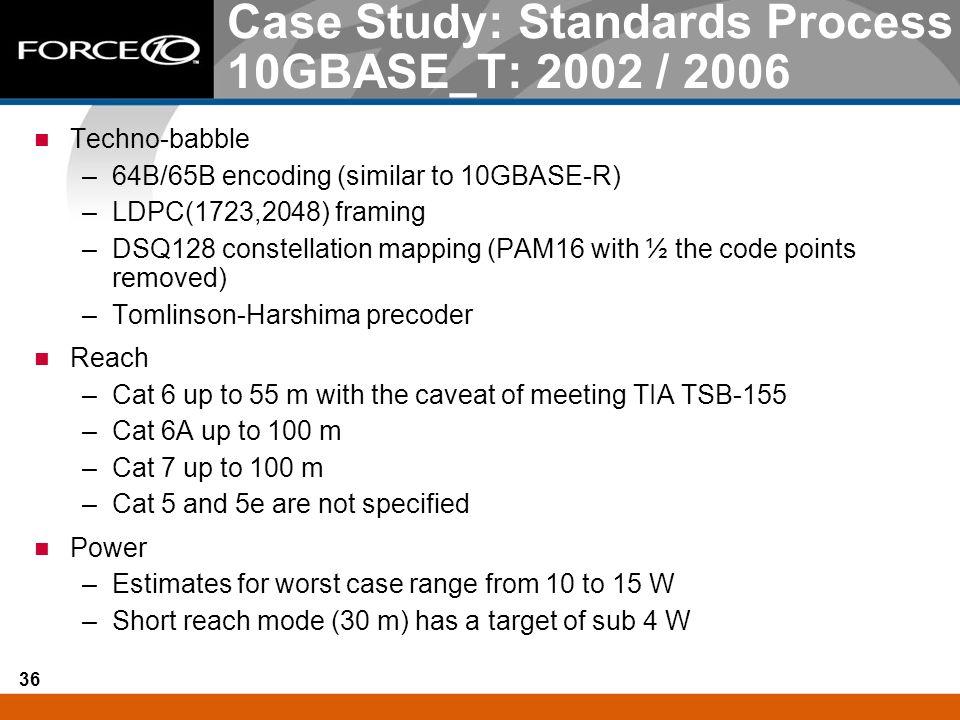 36 Case Study: Standards Process 10GBASE_T: 2002 / 2006 Techno-babble –64B/65B encoding (similar to 10GBASE-R) –LDPC(1723,2048) framing –DSQ128 conste